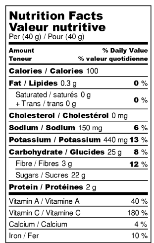 Dehydrated Grapefruits - Nutrition Facts