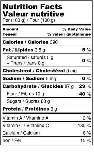 Dehydrated pineapples - Nutrition Facts