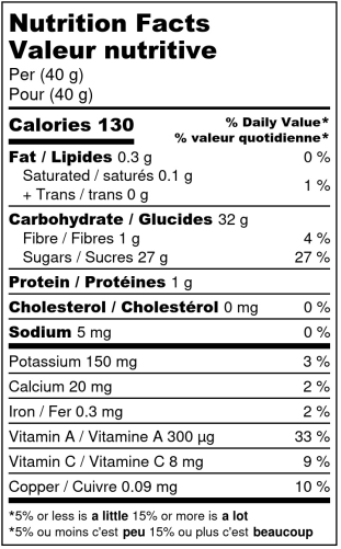 Freeze Dried Tart Cherries - Nutrition Facts